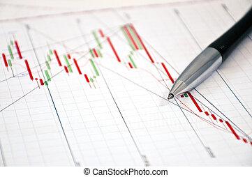 市場, 株チャート