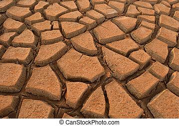 干ばつ, 土地