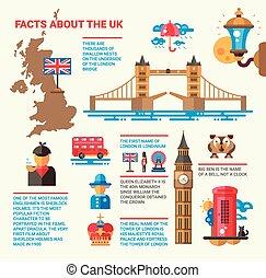 平ら, について, 要素, ポスター, infographic, デザイン, イギリス, 事実