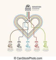 平ら, アウトライン, 寄付, concept.vector, 線である, infographic, 慈善,...