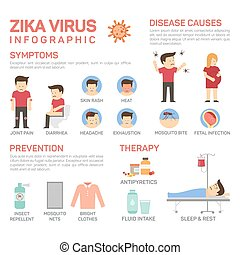 平ら, ウイルス, イラスト,  infographics, ベクトル,  zika
