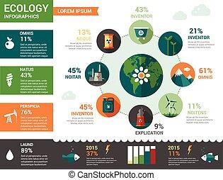 平ら, エコロジー, ポスター, -, デザイン, infographics