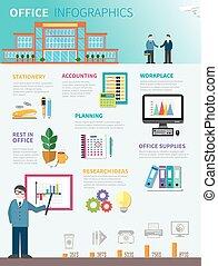 平ら, オフィス, テンプレート, infographics
