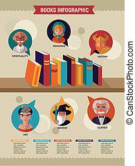 平ら, セット, アイコン, infographics, 本, 読書