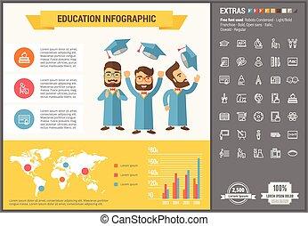 平ら, デザイン, infographic, 教育, テンプレート