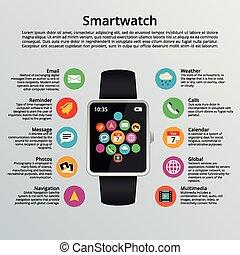 平ら, デザイン, smartwatch