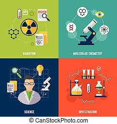平ら, 化学, セット