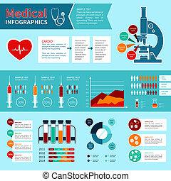 平ら, 医学, infographics