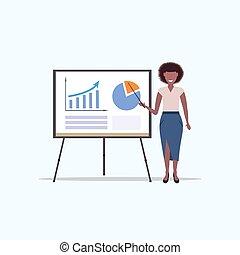 平ら, 女, 財政, ビジネス, 女性実業家, フリップ 図表, 長さ, 概念, フルである, 提出すること, グラフ, african american, プレゼンテーション, 作成