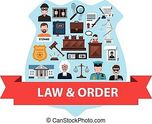 平ら, 概念, 法律