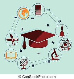 平ら, infographic, 教育