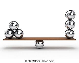 平衡, 球