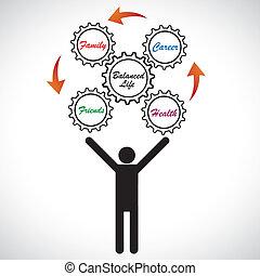 平衡, 職業, 生活, 概念, 工作家庭, 插圖, 工作, 人, balance., 他的, 健康, 玩戲法, 人, ...