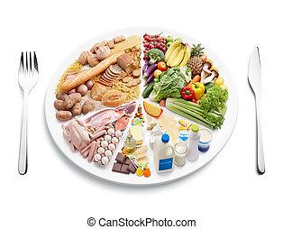 平衡, 飲食