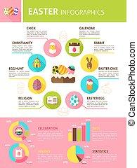 幸せなイースター, infographics