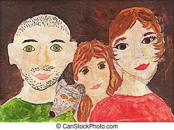 幸せな家族, 図画