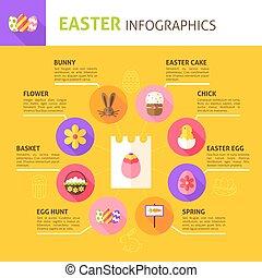 幸せ, 概念, イースター, infographics