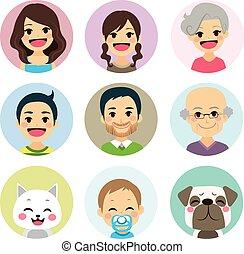 延長, avatar, 家族