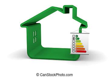 建物, パフォーマンス, エネルギー, b, 分類