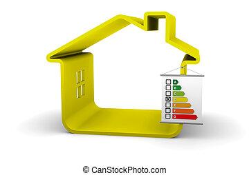 建物, パフォーマンス, エネルギー, d, 分類