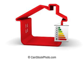 建物, パフォーマンス, エネルギー, g, 分類