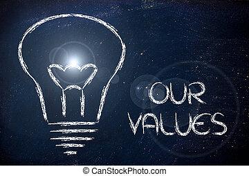 建物, ビジネス, ブランド, 会社, 代表団, 価値
