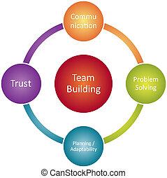 建物, 図, ビジネス チーム