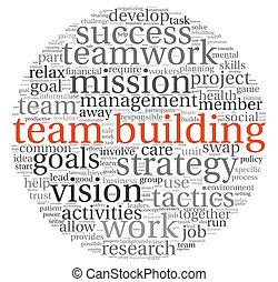 建物, 概念, 単語, タグ, チーム, 雲