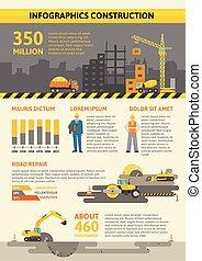 建設, infographic, 有色人種