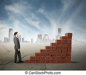 建造一個生意