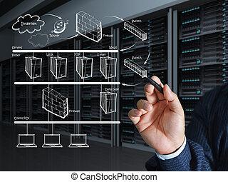 引く, システム, ビジネス, チャート, 手, インターネット, 人
