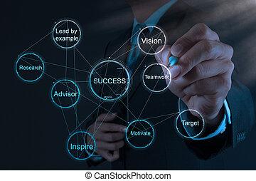 引く, ビジネス, 成功, チャート, 手, ビジネスマン