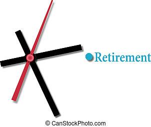 引退, 計画, 財政, 時間