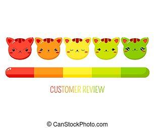 形態, カスタマーサービス, 評価, かわいい, ネコ, 微笑