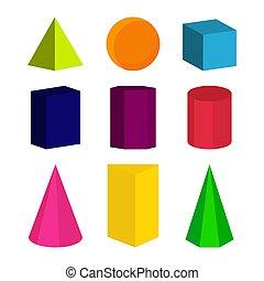 形, 色, 幾何学的