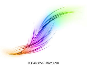 彩虹, 形狀
