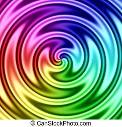 彩虹, 液体, 轉動