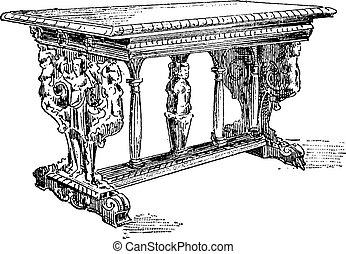 彫版, 型, テーブル