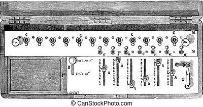 彫版, arithmometer, arithmometre, ∥あるいは∥, 型