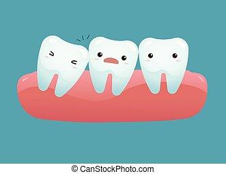 影響を与えられる, 歯