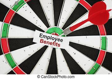 従業員, 概念, 利益