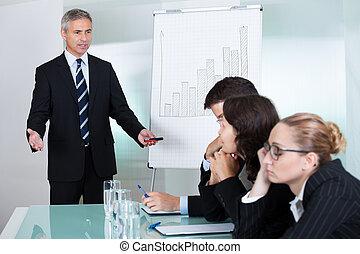 從事工商業的女性, 厭煩, 會議, 睡覺
