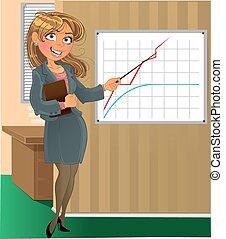 從事工商業的女性, 指針