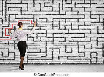 從事工商業的女性, 解決, 迷宮, 問題