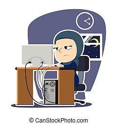 從事工商業的女性, 阿拉伯, 疲倦, 加班