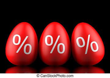 復活節, 決賽, 銷售