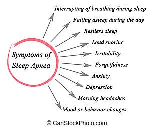徴候, apnea, 睡眠