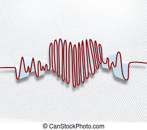 心拍数, 波形