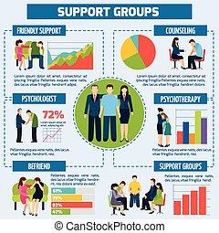 心理上である, カウンセリング, サポート, infographic, プレゼンテーション