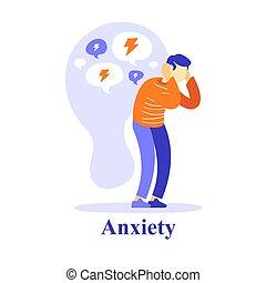 心理上である, 否定的, 問題, 助け, 尊重, 人, 疑い, 健康, ∥あるいは∥, 自己, 考え, 精神, 特徴